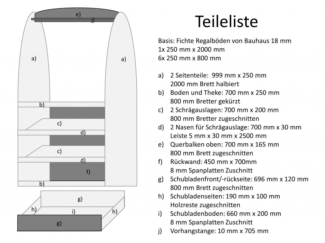 kaufladen und kasperletheater - bauanleitung zum selberbauen - 1-2