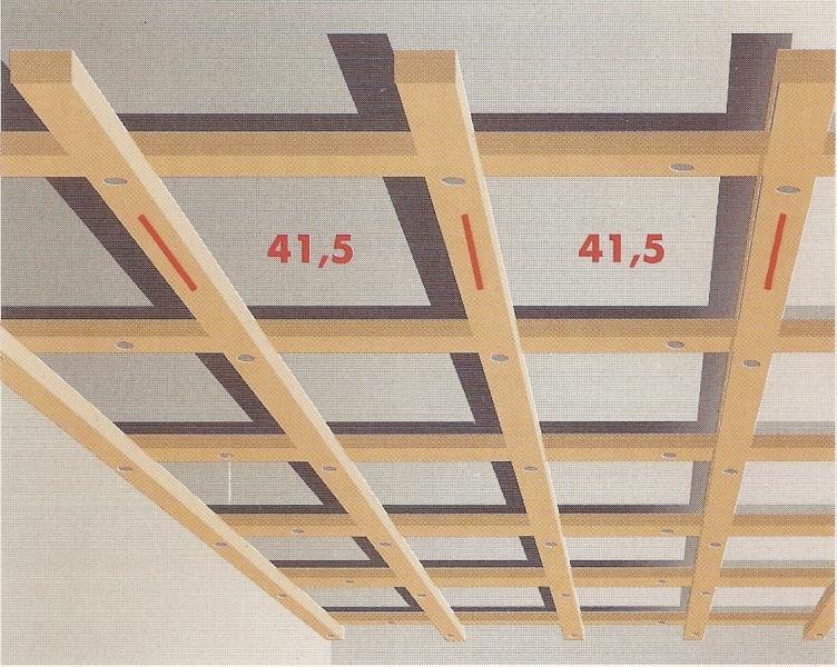 Extrem Decken verkleiden - Auf die Unterkonstruktion kommt es an IV89