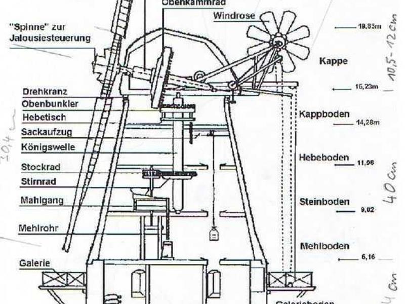galerie windm hle f r den garten bauanleitung bauanleitung zum selberbauen 1 2. Black Bedroom Furniture Sets. Home Design Ideas